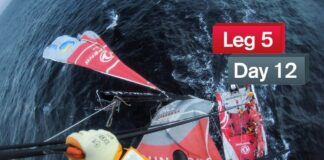 Cutting off the mast | Volvo Ocean Race 2014-15