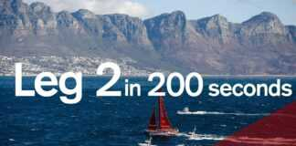 Leg 2 in 200 seconds | Volvo Ocean Race