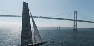 Airbus and American Magic: Flying Towards the America's Cup
